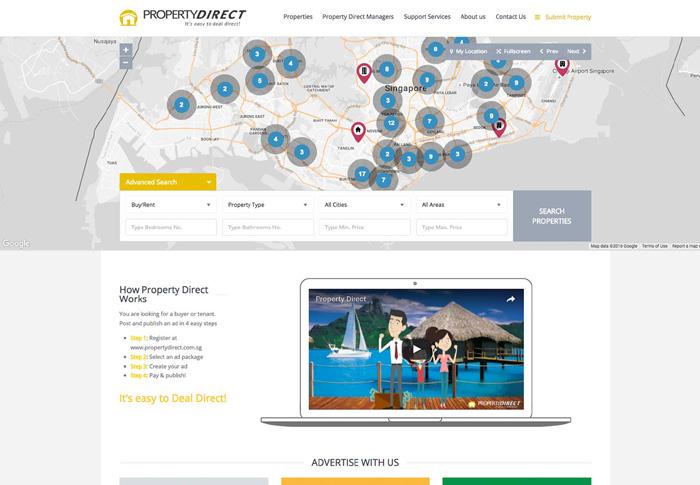 Property Listing website, Singapore