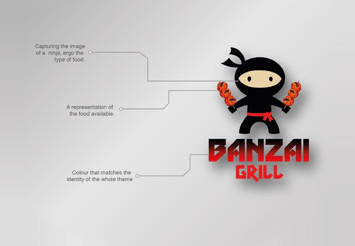 Banzai Grill