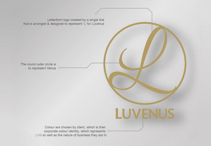 Luvenus
