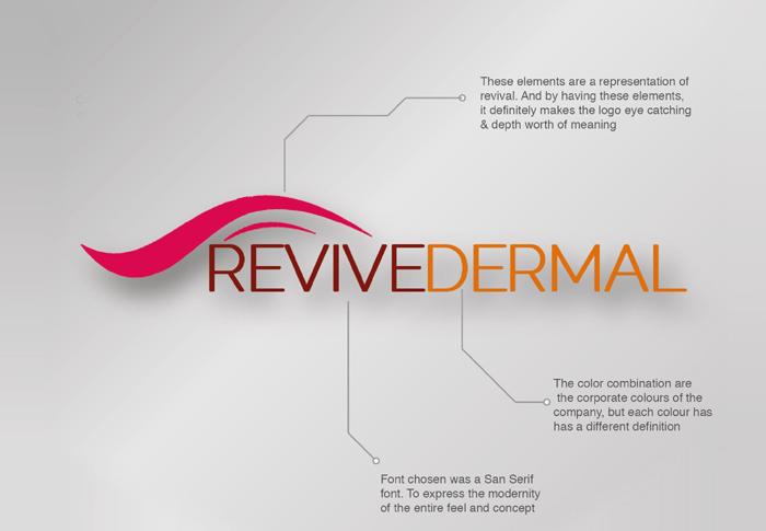 Revive Dermal